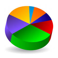 Pie Chart Maker Pie Chart Maker Amazon Co Uk Appstore For Android
