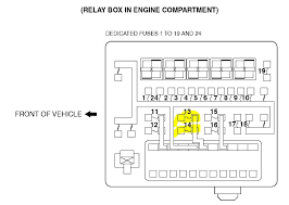 eclipse fuse box wiring diagrams