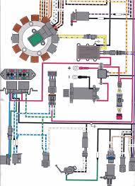 johnson wiring diagram 1998 wiring diagrams best 1998 evinrude wiring diagram 225 solution of your wiring diagram bennington wiring diagram 1998 johnson outboard