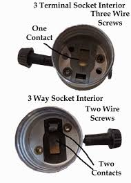 3 way socket and 3 terminal socket comparison