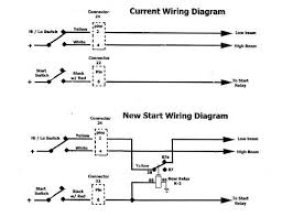 harley headlight wiring colors harley image wiring 77 harley wiring diagram 77 auto wiring diagram schematic on harley headlight wiring colors