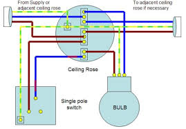 how to wire a 4 way switch images way switch wiring diagrams do if it is a single pole will have 2 wires and the earth connected