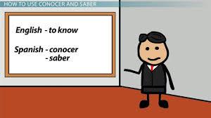 Spanish Verbs Saber And Conocer Preterite Tense