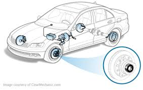 car bearings. wheel bearing service car bearings