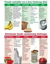 Ibs Fodmap Chart Top 5 Fodmap Diet Chart Pict Interpretive Fodmap Diet Ibs Chart
