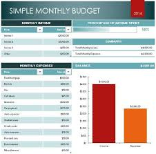 monthly budget spreadsheets 8 free budget spreadsheets that will upgrade your finances today