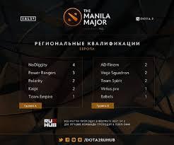 manila major eu qualifiers results no diggity dominate dota blast