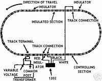 more american flyer train tips s scale, s gauge, ho, o ebay American Flyer Wiring Diagrams replace the (3) metal track pins with insulators and attach wires to the track as shown be sure to observe the direction of travel american flyer wiring diagrams diesel