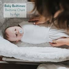 Baby Bedtime Chart By Age Newborn Sleep Chart Nested Bean