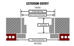 a door measurement chart for measuring exterior doors