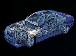 e wiring diagram e image wiring diagram bmw e36 starter motor wiring diagram jodebal com on e36 wiring diagram
