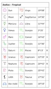 Moon Sagittarius Bts Birth Chart Namjoon 2019