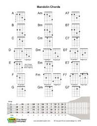 Mandolin Finger Chart Acoustic Music Tv Mandolin Charts For Each Chord