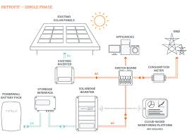 how to retrofit a tesla powerwall battery energy matters Add A Battery Wiring Diagram tesla powerwall retrofit blue sea systems add a battery wiring diagram