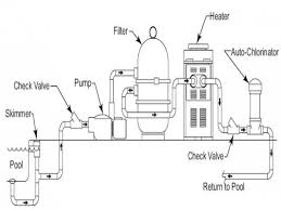Inground swimming pool plumbing diagrams swimming pools