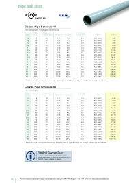 28 Pvc Pipe Standard Sizes Mm Pvc Pipe Sizes Metric