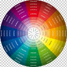Color Theory Chart Color Wheel Color Chart Color Theory Cmyk Color Model Cmyk