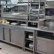 restaurant kitchen equipment list. Restaurant Kitchen Equipment - Interior Design List