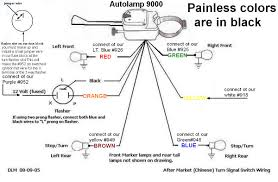 painless auto wiring diagram diy wiring diagrams \u2022 painless wiring diagram 30117 painless wiring diagram blurts me rh blurts me painless wiring manual 66 mustang ignition switch wiring diagram