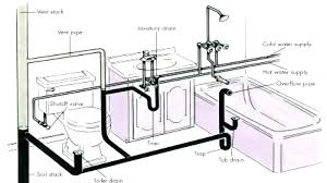 bathroom rough in diagram rough basement bathroom rough in plumbing diagram