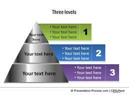 Ppt Pyramid Simple Pyramid Powerpoint Tutorial