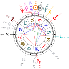 Astrology And Natal Chart Of Butch Cassidy Born On 1866 04 13