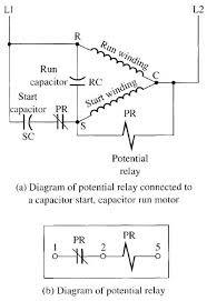 using a potential relay to start a cscr motor