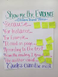 Book Talk Anchor Chart Teaching With A Mountain View Theme Evidence Anchor Charts