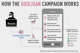Malware Million Gooligan A Grabs Android 56qcxTHA
