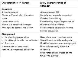 Criminal Justice Resume Examples Criminal Justice Resume Sample Law ...