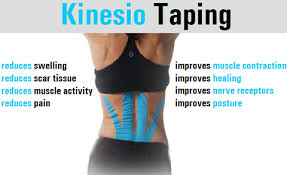 Image result for kinesiology taping