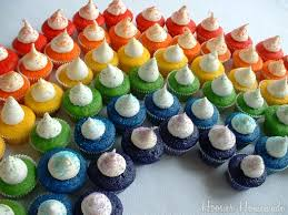 rainbow cupcakes wallpaper. Exellent Wallpaper Color Images Rainbow Cupcakes Wallpaper And Background Photos On Wallpaper S