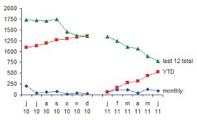 What Is Z Chart Z Chart To Monitor Web Traffic Peltier Tech Blog