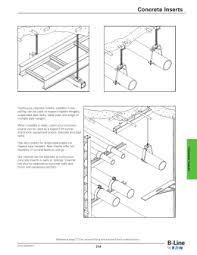 in struc tion sheet concrete inserts