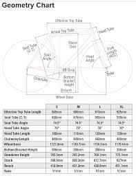 Breezer Supercell Review Pro 29er Mountain Bike