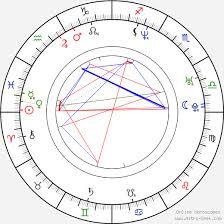 Bun Chart Bun B Birth Chart Horoscope Date Of Birth Astro