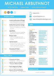 infographic CV 2016 rgb