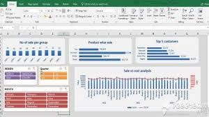Udemy Dashboard Designing And Interactive Charts In Excel Create Excel Dashboards Interactive Excel Graphs And Pivot