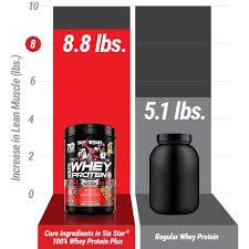 Whey Protein Chart 100 Whey Protein Plus