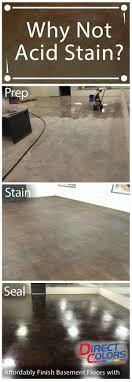 Undisgusting Painted Basement Floor - | Basement flooring ...