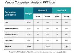 Vendor Comparison Chart Template Vendor Management Vendor Comparison Ppt Design Powerpoint