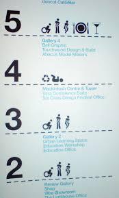 Small Picture 32 best SIGNAGE images on Pinterest Wayfinding signage