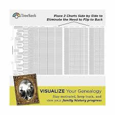 15 Generation Pedigree Chart Treeseek 15 Generation Pedigree Chart Blank Genealogy