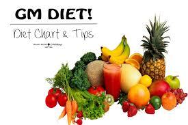 Image result for gm diet