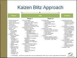 Kaizen Event Using Microsoft Outlook Tasks Ceptara