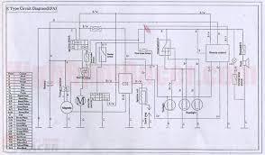 atv fuse box diagram s fuse box location s wiring diagrams fuse box atv parts wiring diagram atv wiring diagrams online chinese atv 110 wiring diagram