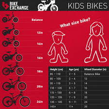 Bike Size Chart Age Kids Bikes Girls Boys And Toddler Bikes For Sale