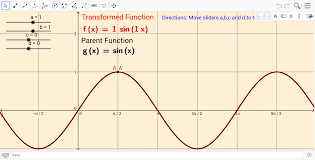 besides Algebraic translations and transformation with functions worksheet in addition Functions Domain And Range Worksheets   Switchconf as well Horizontal And Vertical Graph Stretches and  pressions also 1 6 1 7  Transforming Parent Functions Worksheet   Math furthermore Algebra 2  Unit  6  6 8 NOTES  Name  6 8 Graphing Radical furthermore Unit 8  Transformations   Mr  Roos  Hempstead High School Math besides  furthermore Transformations of Linear Functions  videos  worksheets  solutions moreover Library of Parent Functions likewise . on parent functions and transformations worksheet