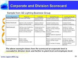 employee performance scorecard template excel excel scorecard template performance spreadsheet with employee