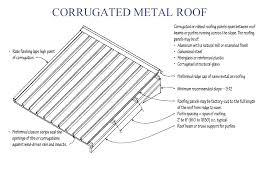 corrugated metal roof flashing details flashing for corrugated metal roofing a awesome minimum pitch for metal